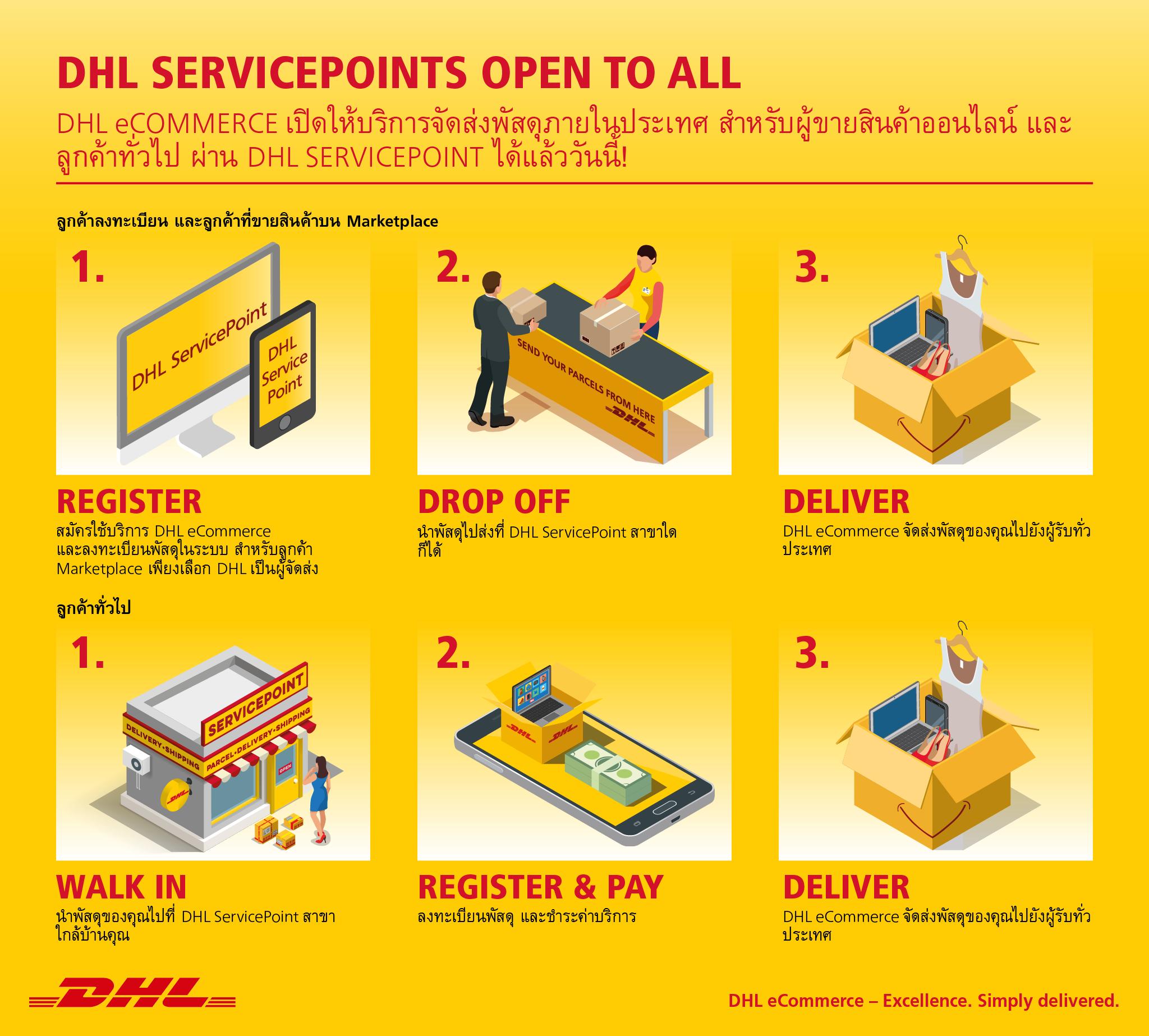 ฝาก ส่งพัสดุด่วน ที่ซีเอ็ดด้วยบริการ DHL Service Point